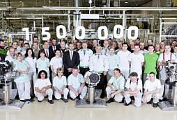 Rekord: ŠKODA AUTO v roce 2014 vyrobila 1,5 milionu motorů a převodovek